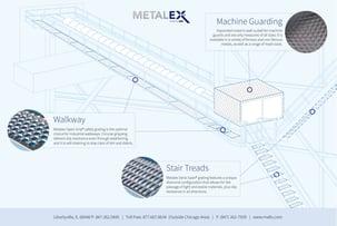 Material Handling Infographic - Metalex