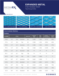 expanded metal intermediate mesh technical info