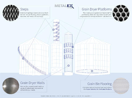 metalex-grain-drying